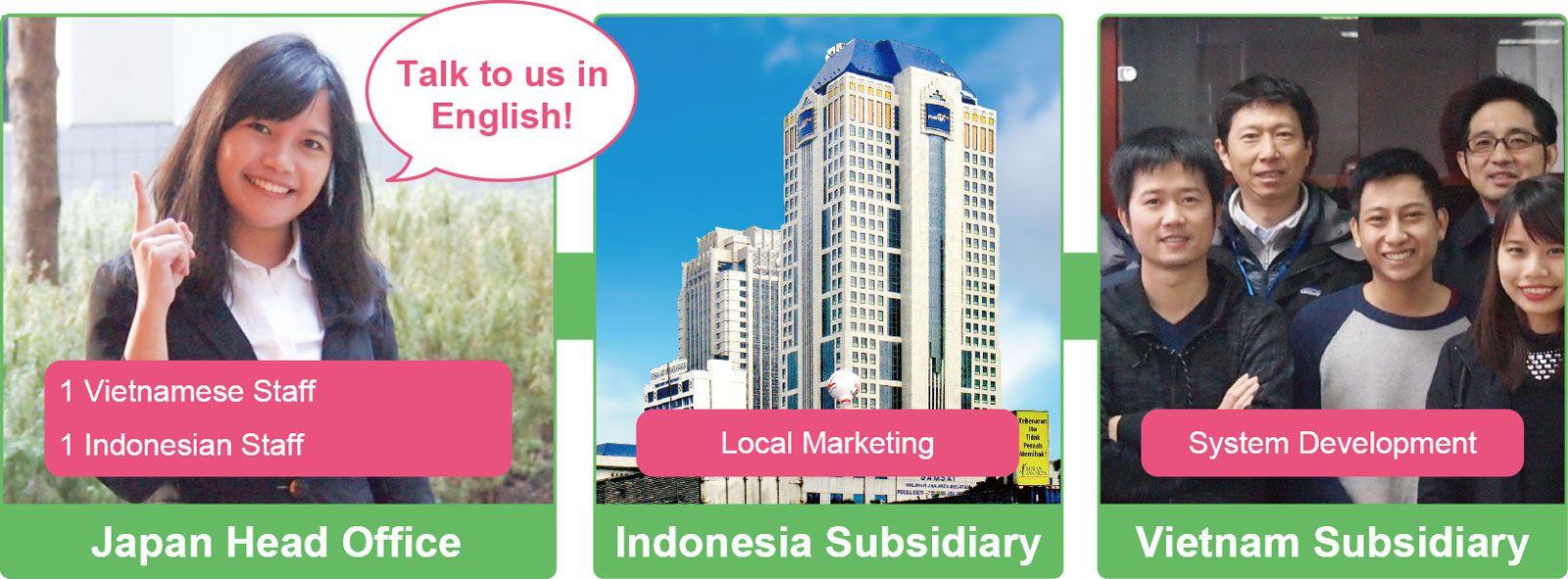 Talk to us in English! Subsidiary in Indonesia, subsidiary in Vietnam, Japan head office